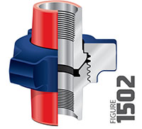 2 Inch (in) Size Figure 1502 Threaded Hammer Union