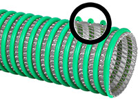 Series 1980 <b>(Polyurethane Drop Hose)</b> (1980-300)